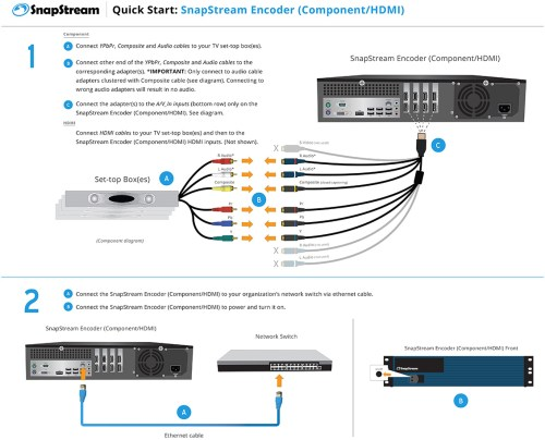 small resolution of hdmi component cable wiring diagram