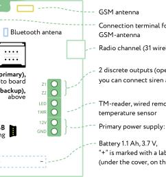 wiring diagram [ 1302 x 916 Pixel ]