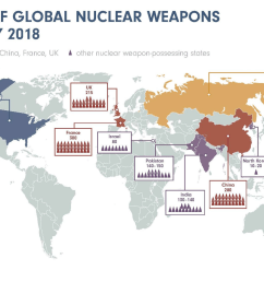 the decrease in the overall number of nuclear weapons in the world is due mainly to russia and the us which together still account for nearly 92 of all  [ 2124 x 1334 Pixel ]