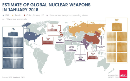 small resolution of the decrease in the overall number of nuclear weapons in the world is due mainly to russia and the us which together still account for nearly 92 of all