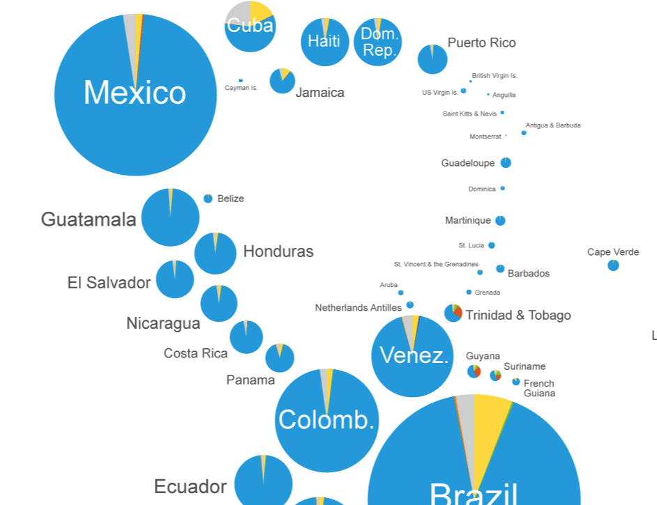 Which is the least Christian country in the Americas? The answer may surprise you.