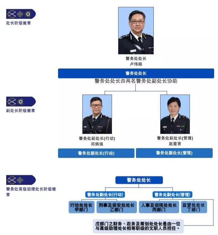 175歲的香港警隊,你了解嗎? - 香港文匯網