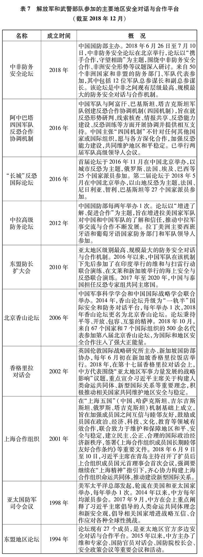 《新時代的中國國防》白皮書(全文) - 香港文匯網