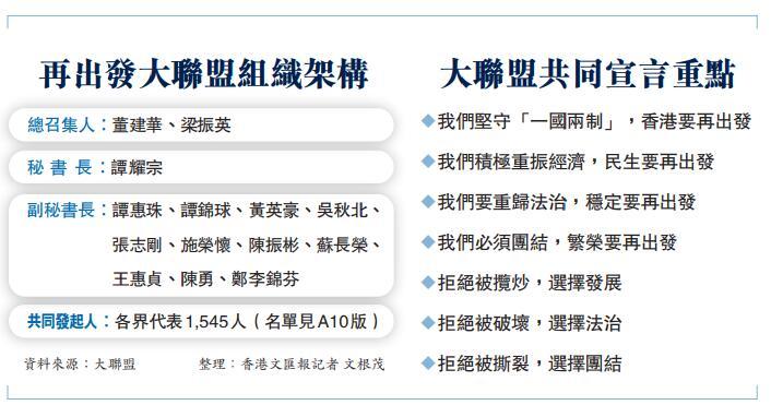 香港再出發 捍衞「一國兩制」 - 香港文匯網