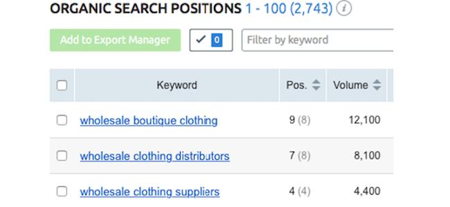 seo metrics—keyword rank and position report