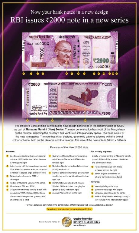 rbi issues rs 2
