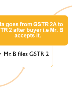 Steps on how to claim input credit under gst also what is and it rh cleartax