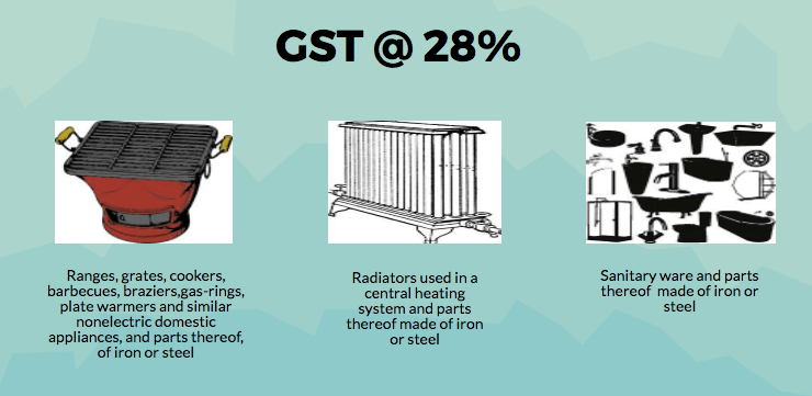 stainless steel chair hsn code sedan for sale impact of gst rate on iron and