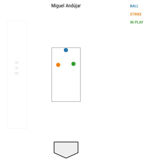 small resolution of nevertheless vanover the house plate s referee had no criticism from stroman waved off his mask and shouted the pitcher back to the hill aggressively