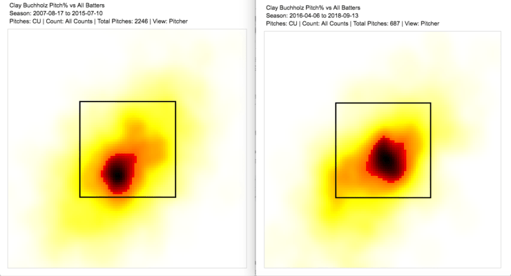 Note the difference below in where Buchholz was locating his curveball  through the first 9 seasons of his career (left) and where he s been  locating it ... 89d4a916d