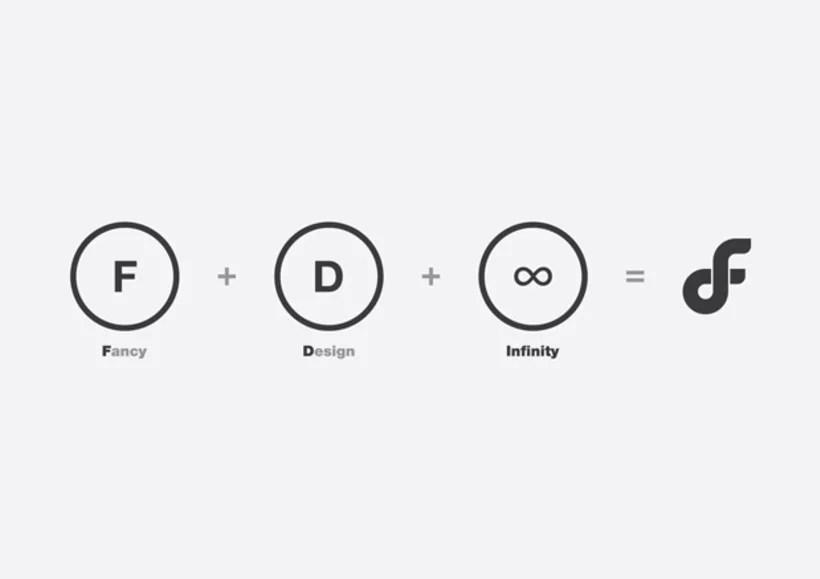 Fancy Design  Brand Identity Domestika