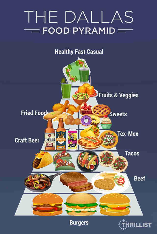 Best Restaurants Healthy Food