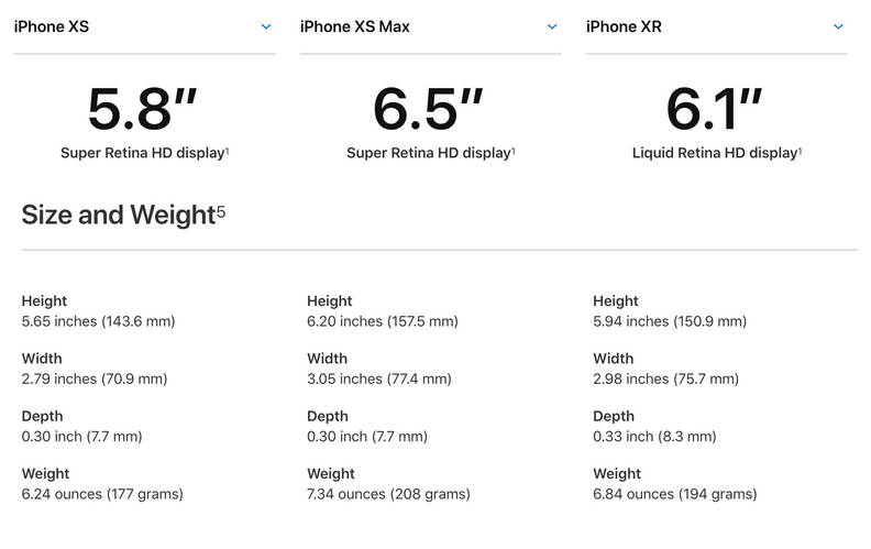 new iphone xs max size how big are the