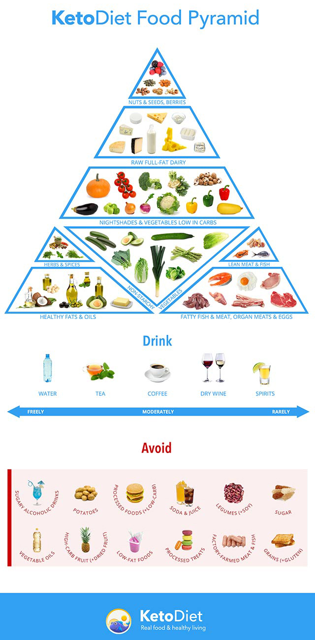 Healthy Eating - Greatest And Most Fun Method To Lose Weight