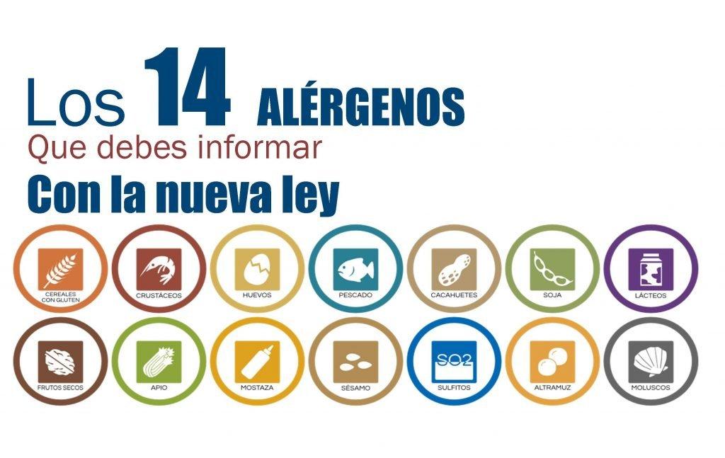 Los 14 grupos de alérgenos incluidos en el reglamento europeo 1169/2011