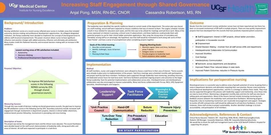 nursing poster presentation