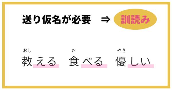 送り仮名有=音読み