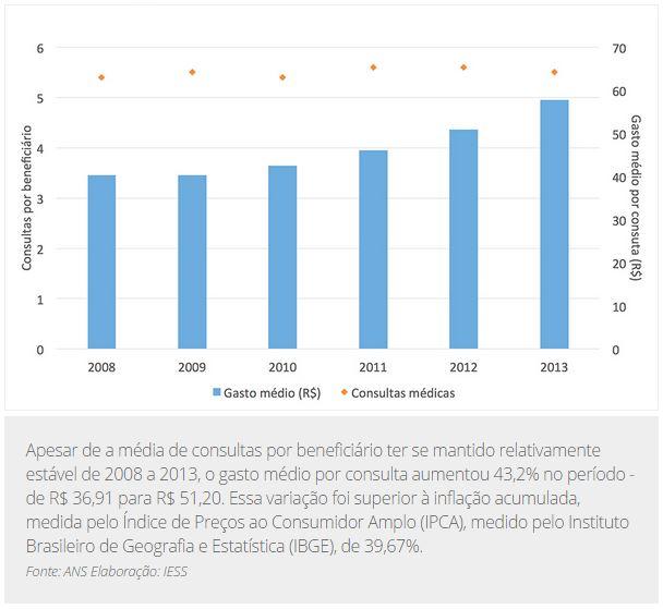 grafico-gasto-consulta