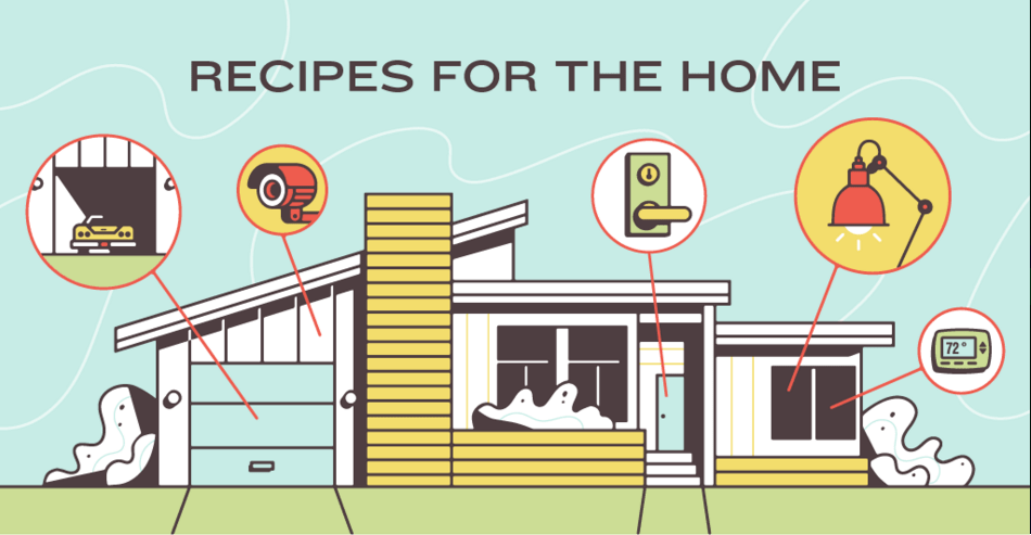 IFTTT Recipes for Home-2