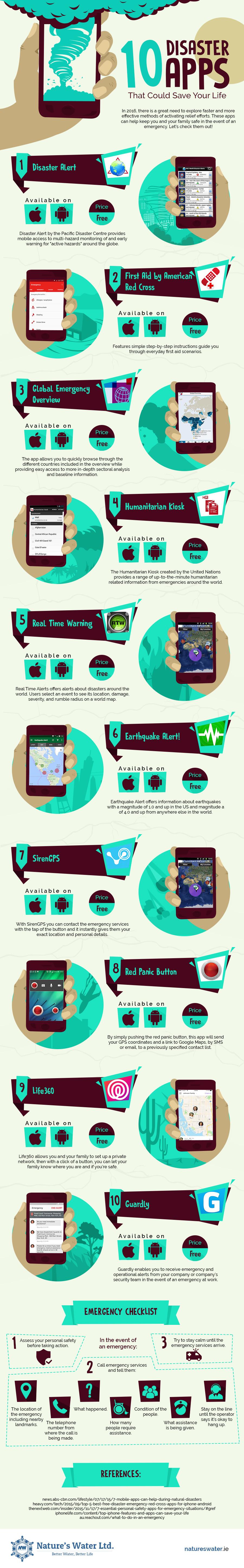 text description of infographic is below