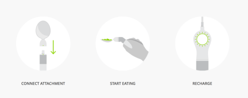 """a graphic that has three steps - first step is titled """"connect:, and shows the soup spoon attachment getting connected to handle. second step is titled """"start eating"""" and shows a hand holding the liftware level. Third step is titled """"recharge"""" and shows the liftware level getting charged."""