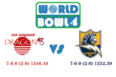 After defeating the League #1 and #2 teams - Buenos Aires and Jerusalem - the Dragons and Falling head to World Bowl 4, the second time for London.