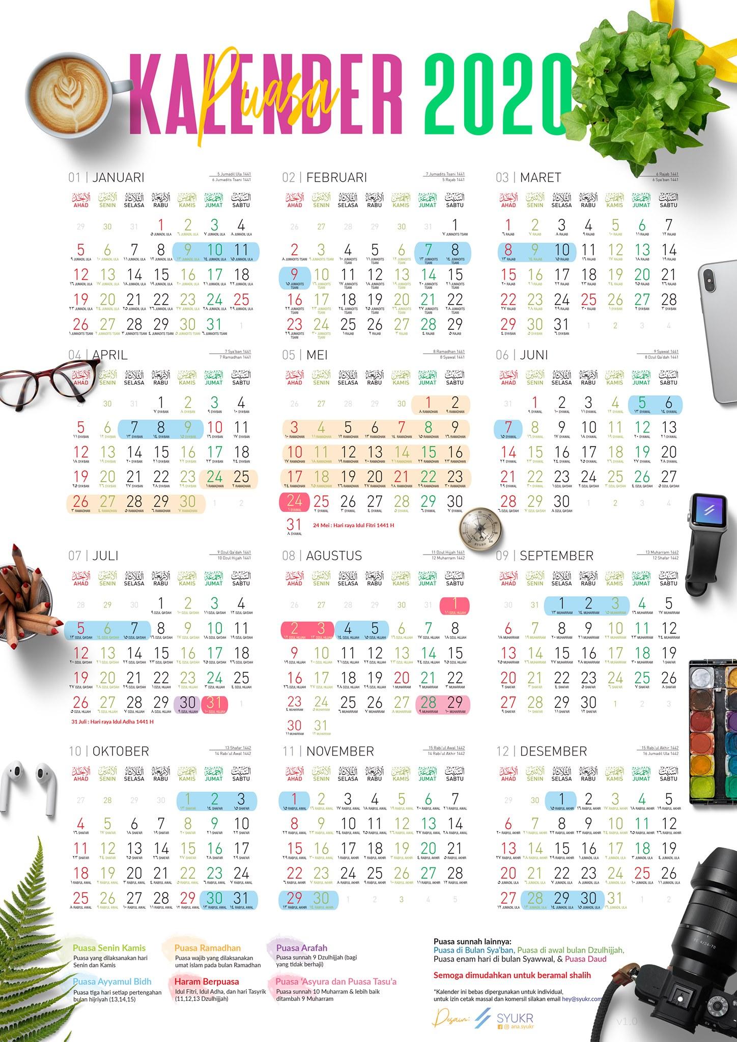 Puasa Ayyamul Bidh Juli 2020 : puasa, ayyamul, Puasa, Sunnah, Ayyamul, Bulan, Jumadil, 1441H, Keutamaan, Ramadhan, Assunahsalafushshalih