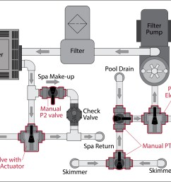 3 way ball valve provides simple solution for pools and spas way valve piping diagram a 3way solenoid valve has [ 4167 x 2963 Pixel ]
