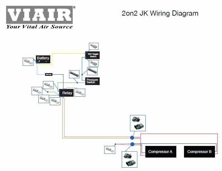 VIAIR 2 ON 2 On Board Air System Jeep JK 07-11 400cX2