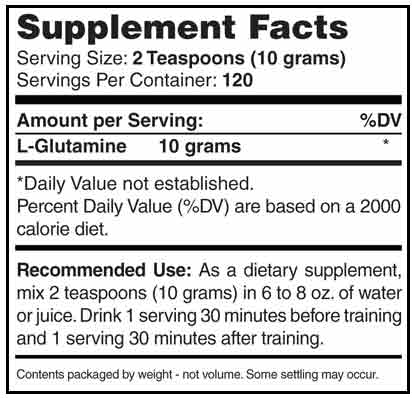 GL3 1200 Supplement Facts