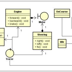 How To Create Erd Diagram 6 5 Onan Generator Wiring 2 Auto Uml Class Diagrams And Er Astah In 5min