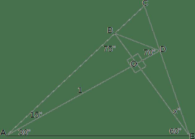Trigonometry Problem With Scaling