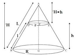 Proof of Formula for Volume of Frustum