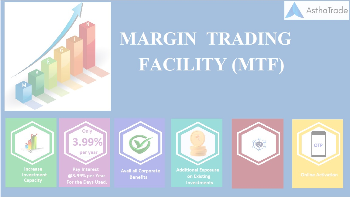 Asthatrade Margin, Brokerage, Trading Platform Explained