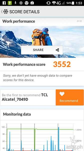 Alcatel OneTouch Flash 2 Performance Results
