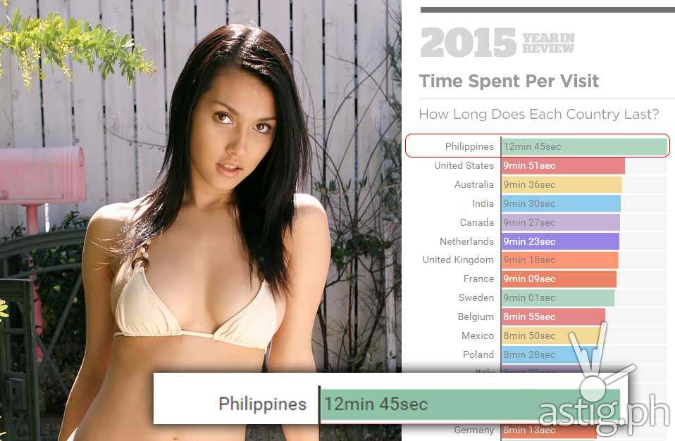 Porn In The Philippines
