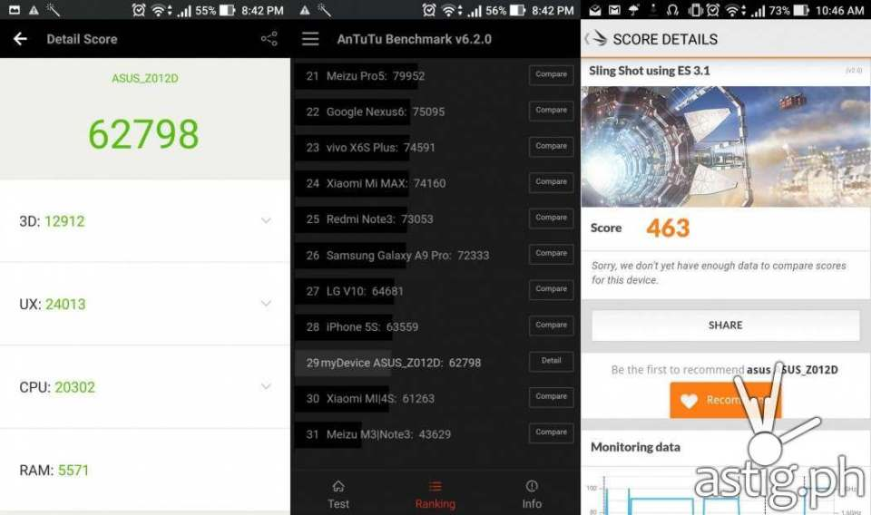 Antutu and 3DMark benchmark results - ASUS ZenFone 3