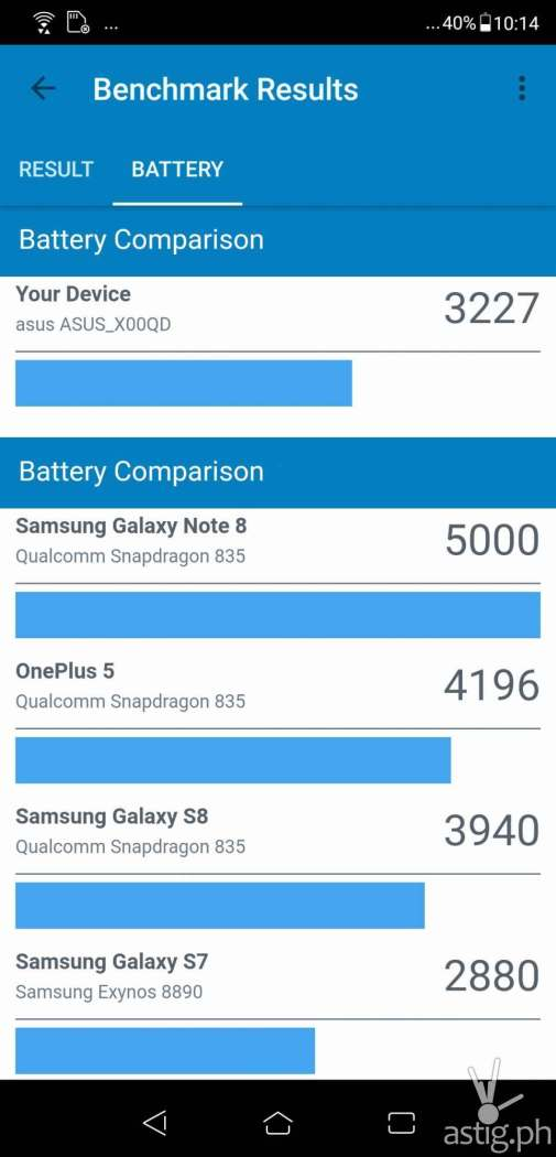 Geekbench battery benchmark results