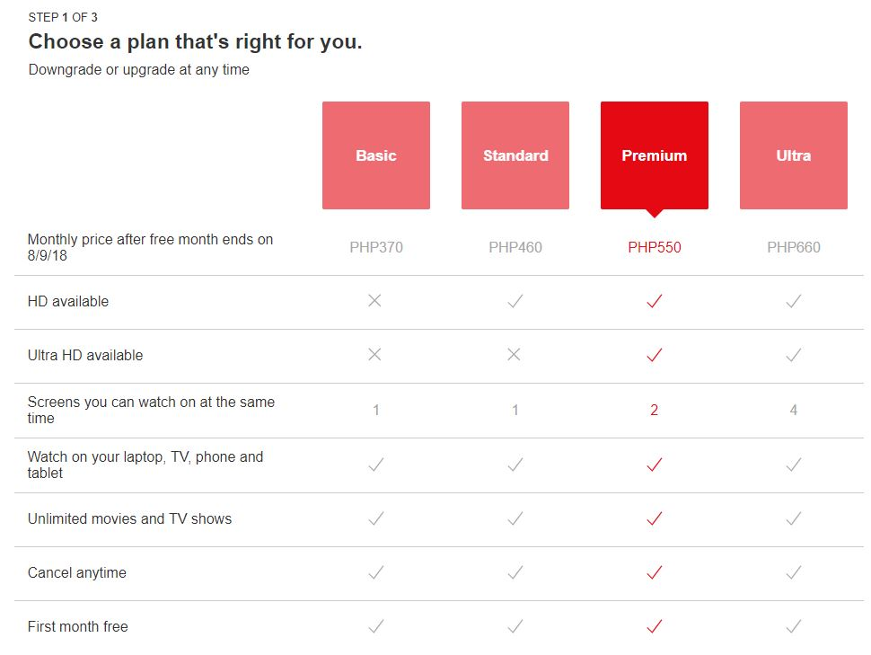 Netflix Philippines subscription plans (updated July 2018)
