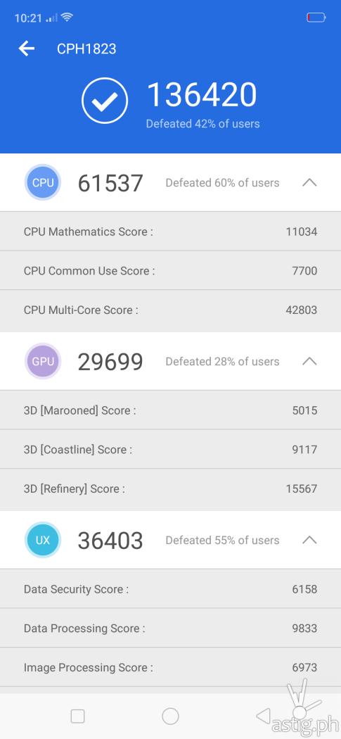 Antutu benchmark results - OPPO F9