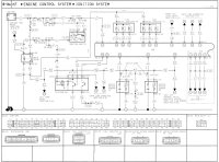 1995+ Mazda Lantis engine wiring diagram - AstinaGT Forums