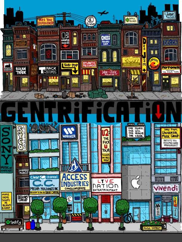 Let's Not Act Like You Don't Indulge In The Aftermath of Gentrification