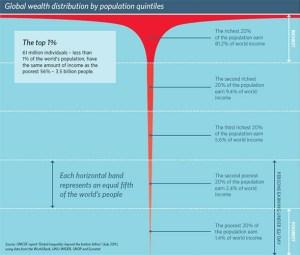 global-wealth-distribution-590v2
