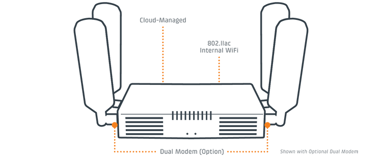 AER1600 Series