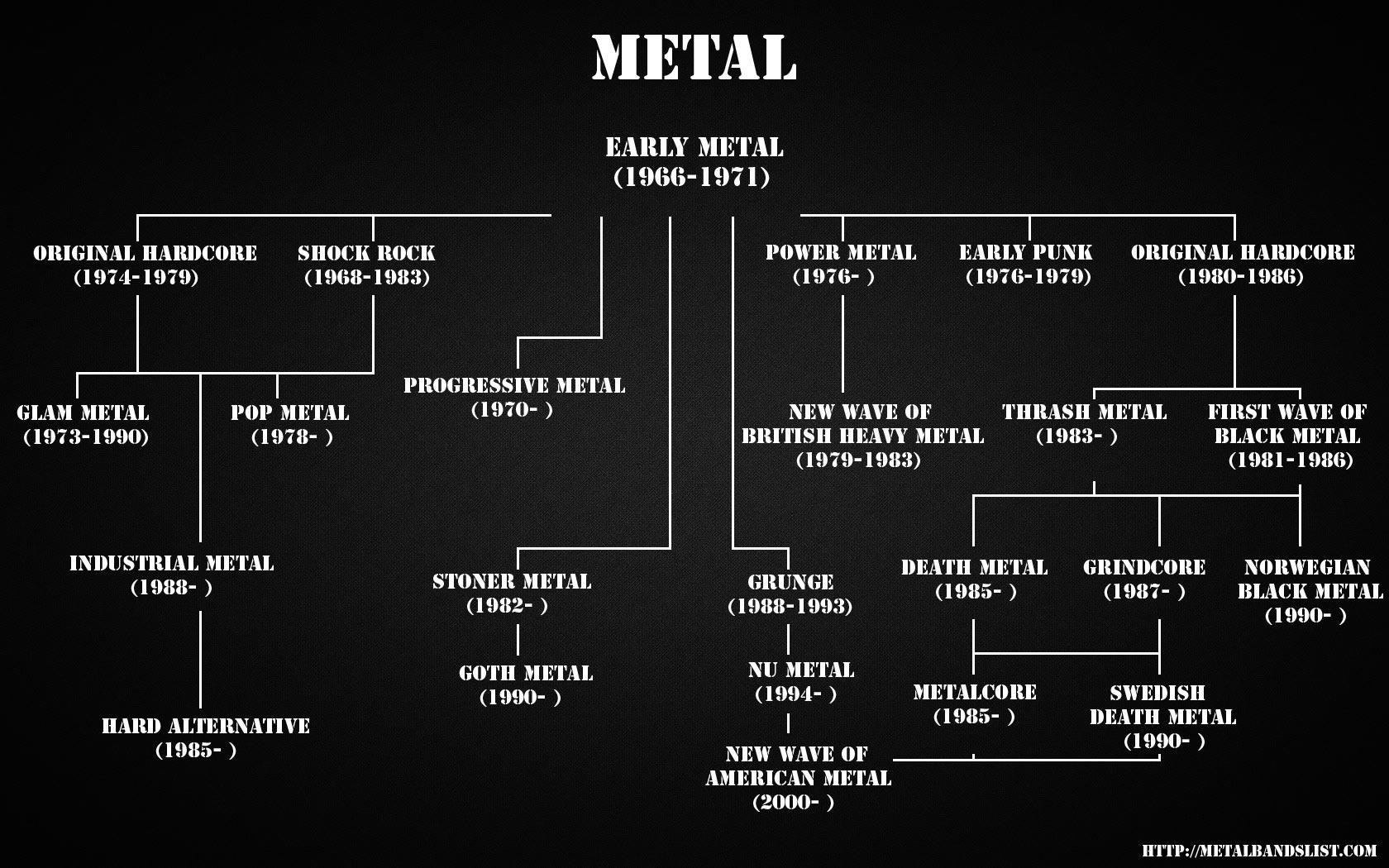 Dating reddit metalhead Urban Dictionary: