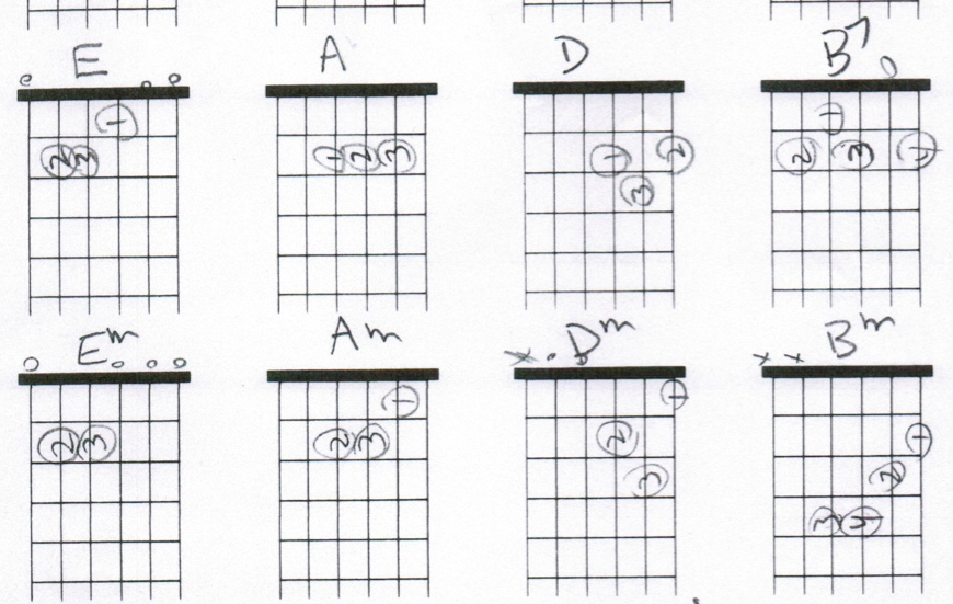 Violin in February and a Review of November's Guitar Class