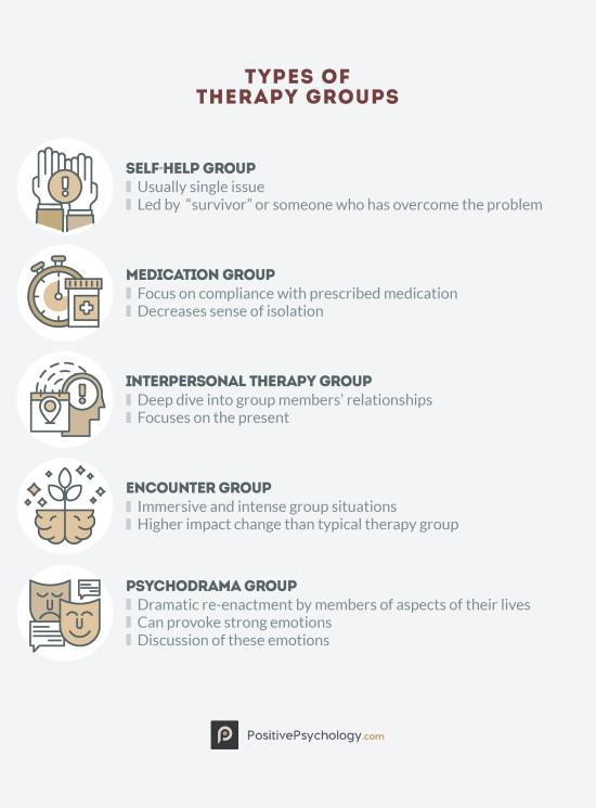 Group-Therapy-Infographic-page-002