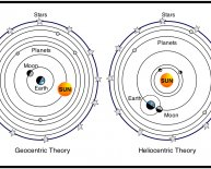 Aristarchus heliocentric model : Astronomical discovery