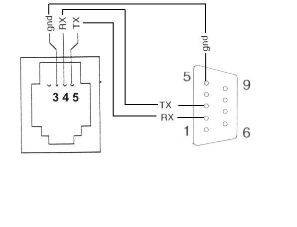 M12 Rj45 Connector Wiring, M12, Free Engine Image For User
