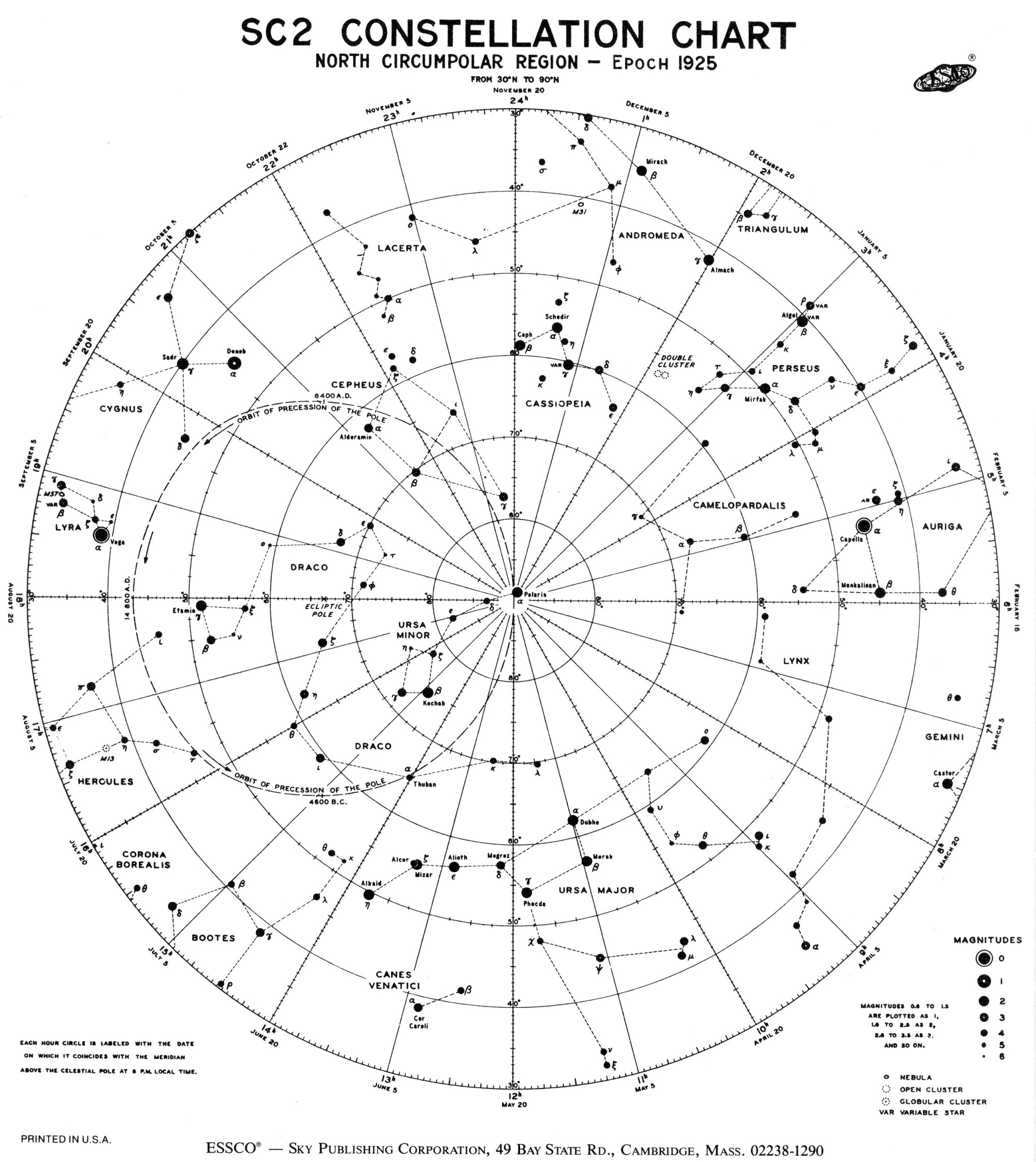 hight resolution of constellations